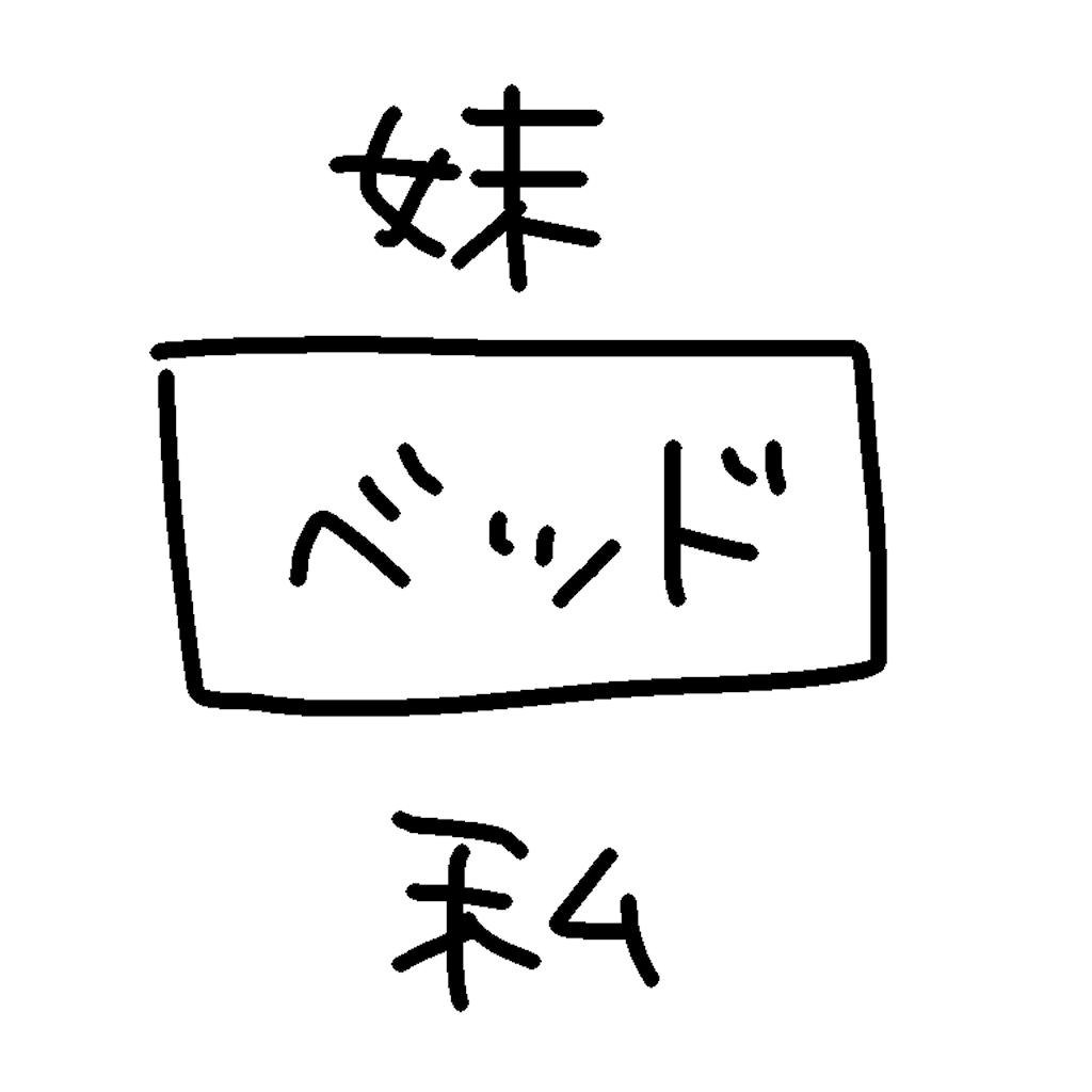 f:id:kooota-0127:20200527005502p:image