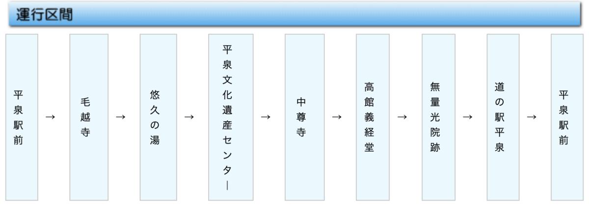 f:id:kootabi:20200204111901p:plain