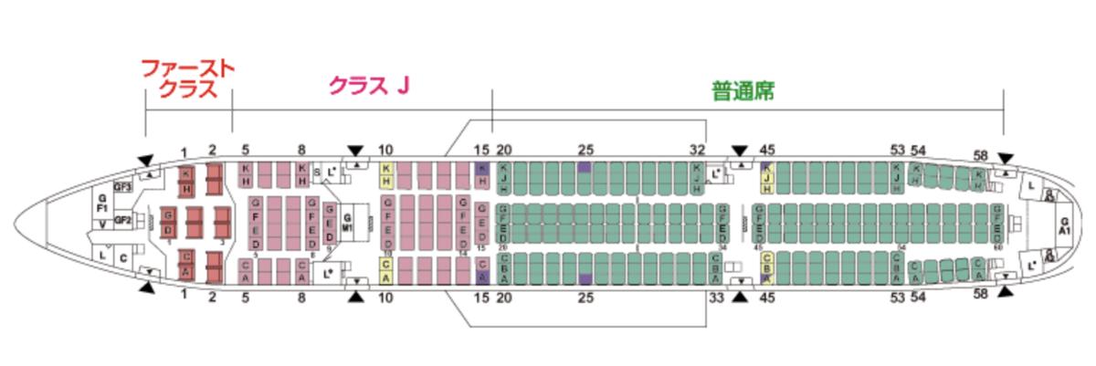 f:id:kootabi:20200419164119p:plain