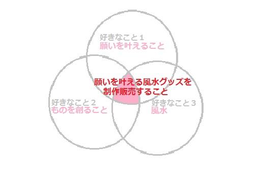 f:id:kooun-shiawase:20170308221803j:plain