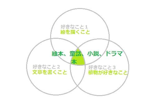 f:id:kooun-shiawase:20170308223829j:plain