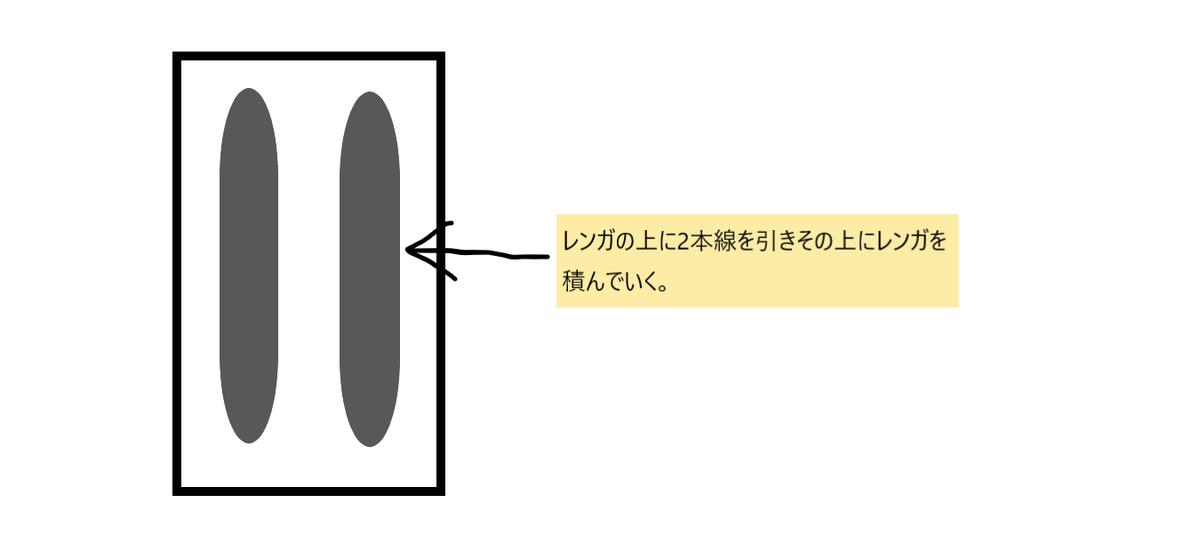 f:id:kopeblo:20190415213943p:plain