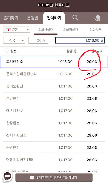 韓国 マイバンク アプリ 銀行 レート