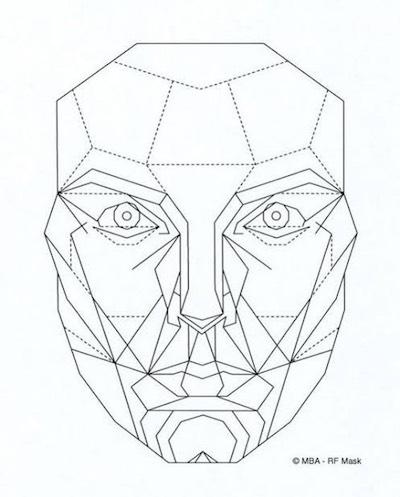 顔の黄金比 マスク