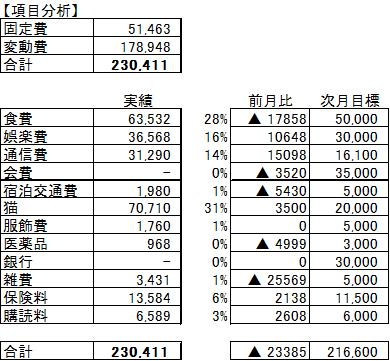 f:id:koreanan79:20200701100510p:plain