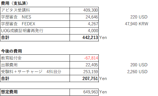 f:id:koreanan79:20200705184016p:plain