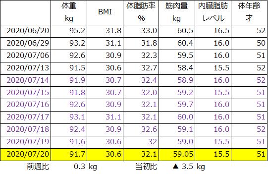f:id:koreanan79:20200720100630p:plain