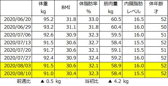 f:id:koreanan79:20200810092341p:plain