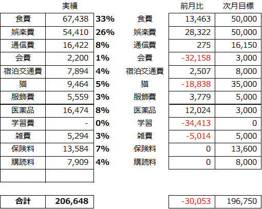 f:id:koreanan79:20200902100728p:plain