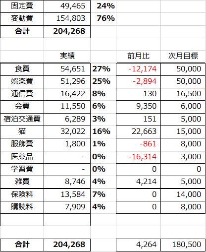 f:id:koreanan79:20201006145903p:plain