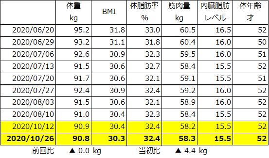 f:id:koreanan79:20201026162543p:plain