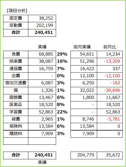 f:id:koreanan79:20201102142721p:plain