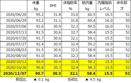 f:id:koreanan79:20201207134912p:plain