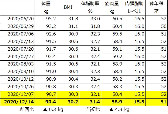 f:id:koreanan79:20201214171210p:plain