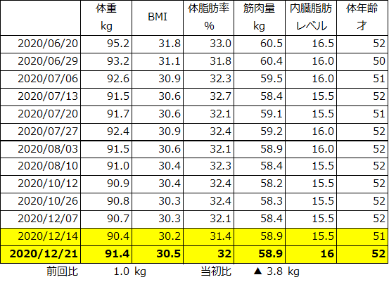 f:id:koreanan79:20201221120036p:plain