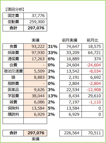 f:id:koreanan79:20210101224849p:plain