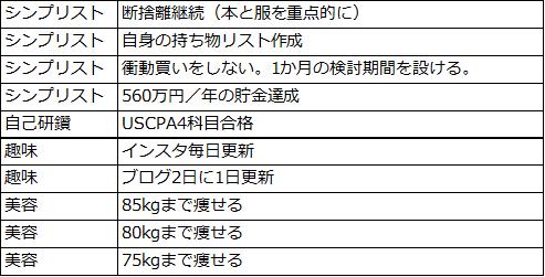 f:id:koreanan79:20210104165611p:plain