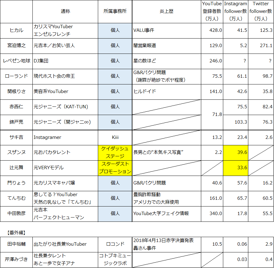 f:id:koreanan79:20210114143143p:plain