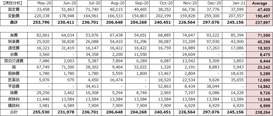 f:id:koreanan79:20210202152610p:plain