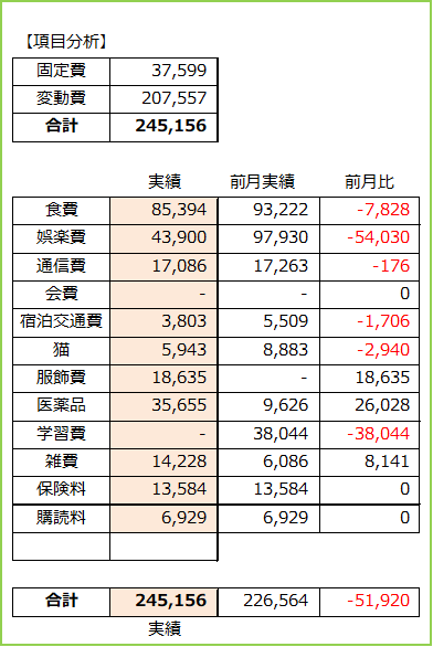 f:id:koreanan79:20210202162509p:plain