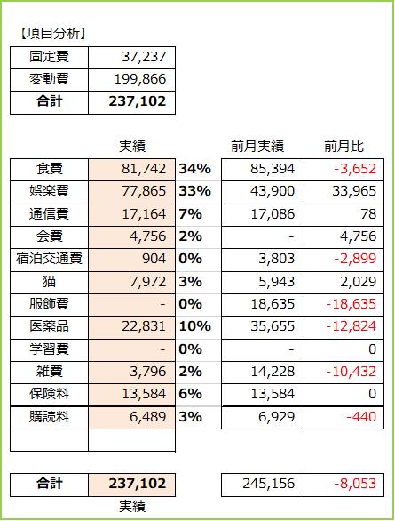 f:id:koreanan79:20210426165558p:plain
