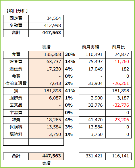 f:id:koreanan79:20210610174958p:plain