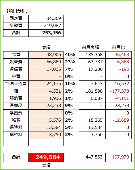 f:id:koreanan79:20210630202715p:plain