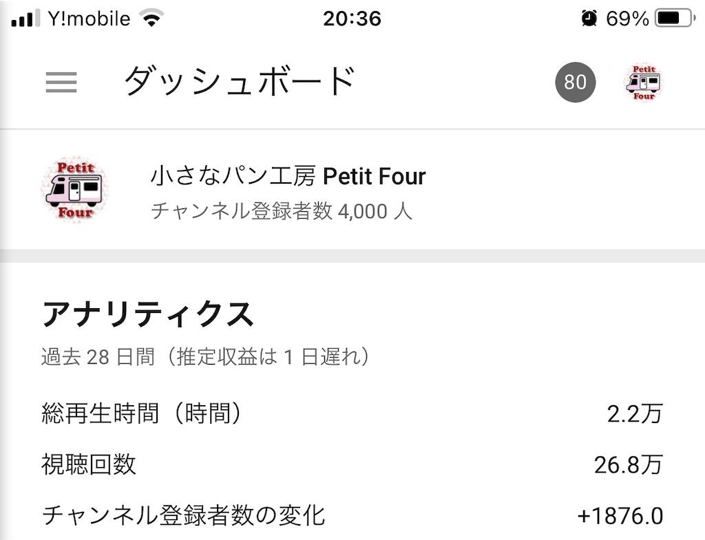 f:id:korekara-watashi:20210426203808j:image