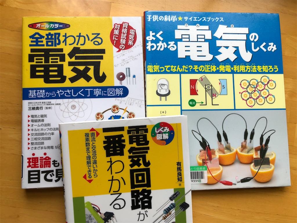 f:id:korekara-watashi:20210630102157j:image