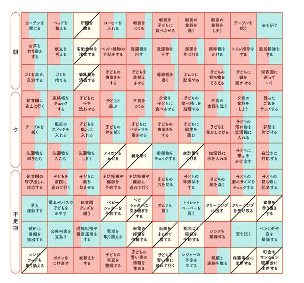家事育児タスク表