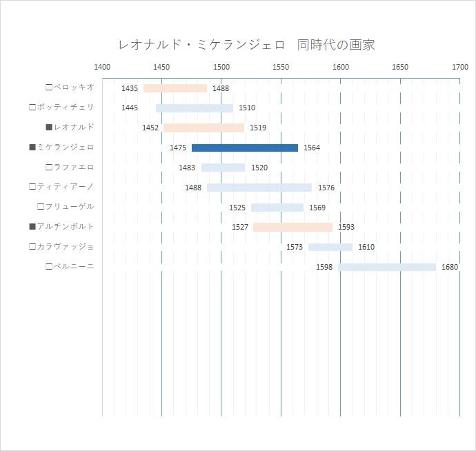 f:id:korokoroblog:20170731020143j:plain