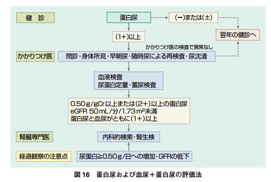 f:id:korokorokoro196:20170624083807p:plain