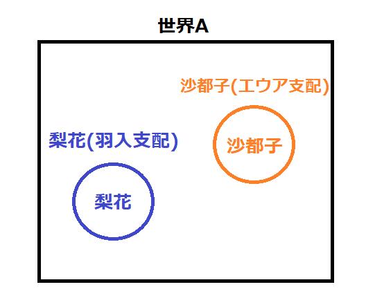 f:id:koronachorus:20210330202034p:plain