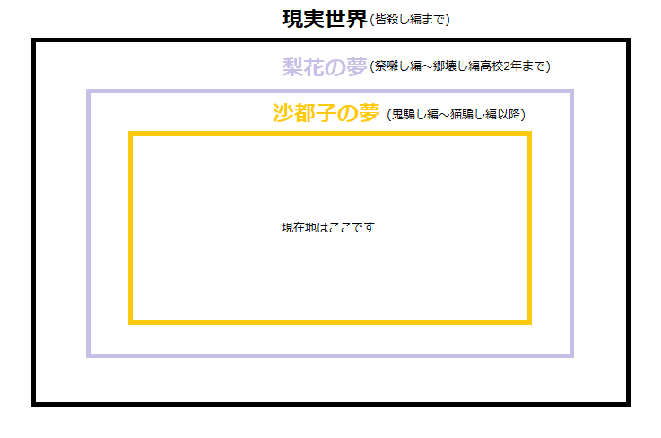 f:id:koronachorus:20210406135649p:plain