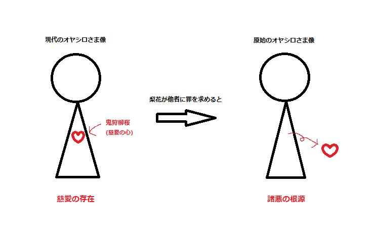 f:id:koronachorus:20210426221627p:plain