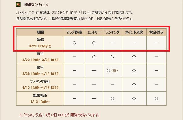 f:id:koronel:20200322172857p:plain