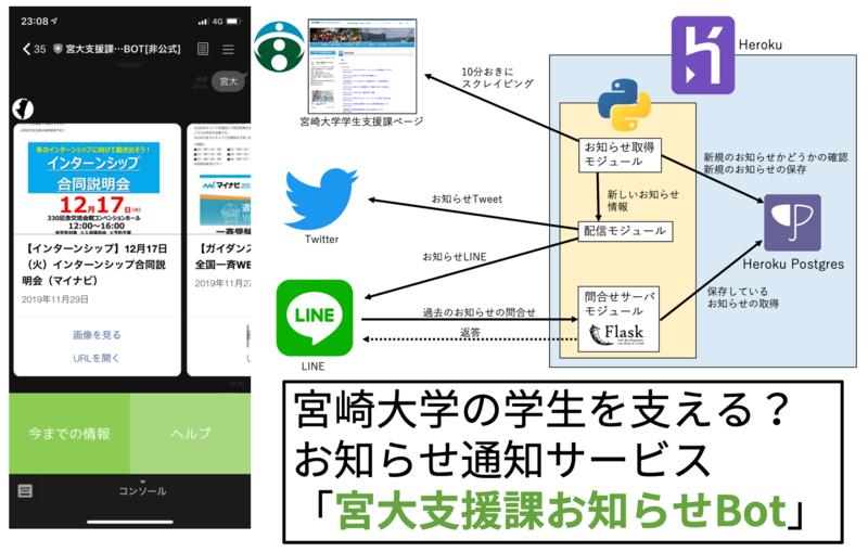 https://cdn-ak.f.st-hatena.com/images/fotolife/k/korosuke613/20191202/20191202024829.png