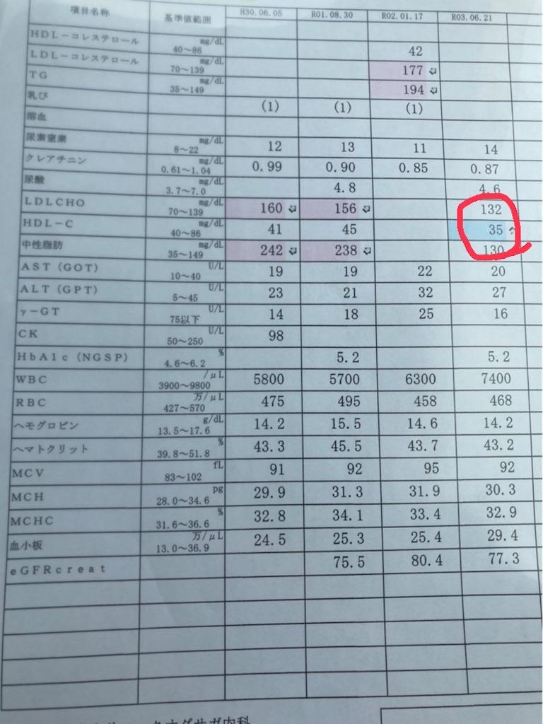 f:id:korosuke7:20210727091648j:image