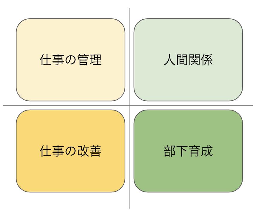 f:id:korosukesize:20181129185434p:plain