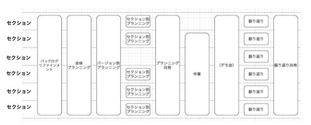 f:id:korosukesize:20201207161720p:plain