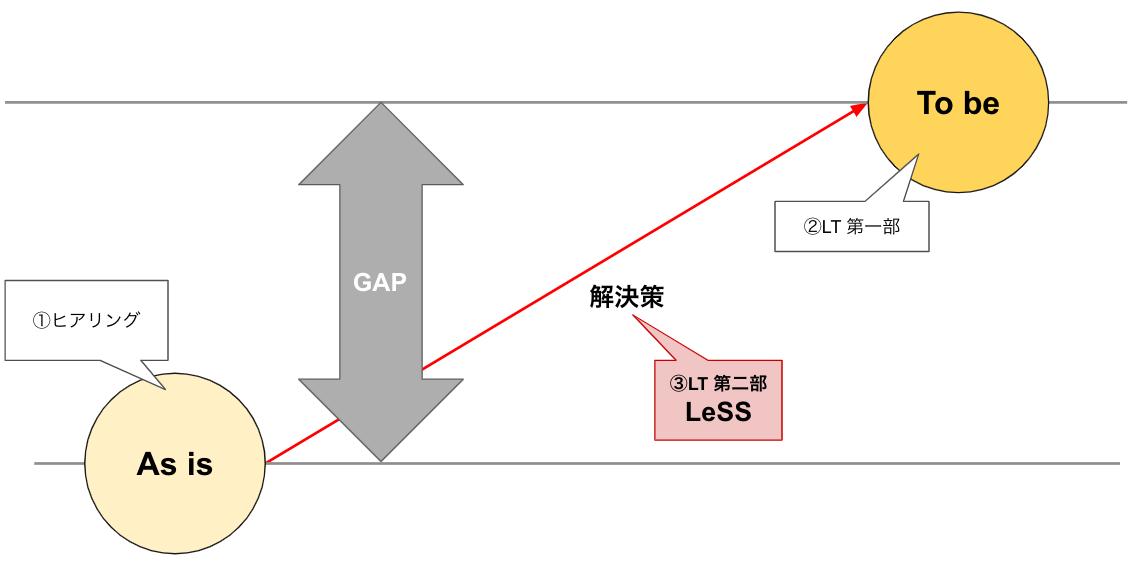 f:id:korosukesize:20201207214031p:plain
