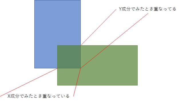 f:id:koruneko:20210214164617p:plain