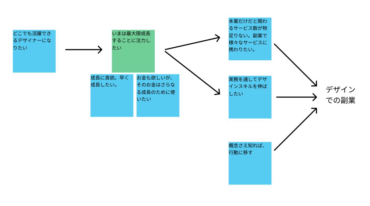 f:id:kosaka_cw:20190522141505p:plain