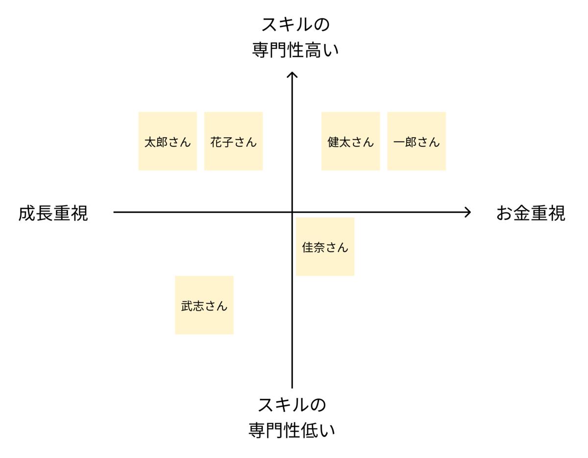 f:id:kosaka_cw:20190522200834p:plain
