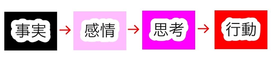 f:id:kosakimomo:20200509061355j:image