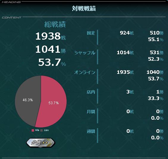 f:id:kosakura5:20190814100931p:plain
