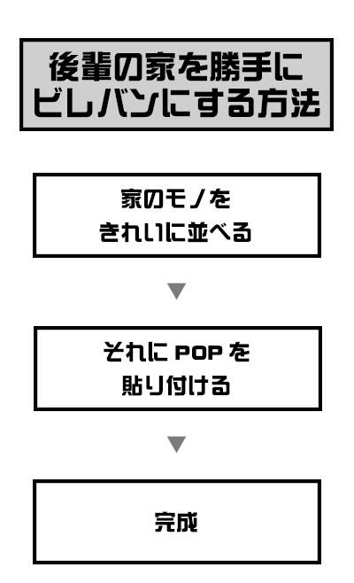 f:id:koseinousyuku:20160729105502j:plain