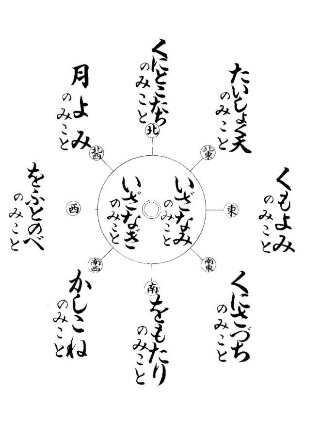 f:id:kosetu-tenkei:20210228112819j:plain