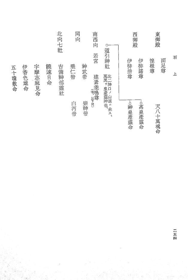 f:id:kosetu-tenkei:20210318171843j:plain