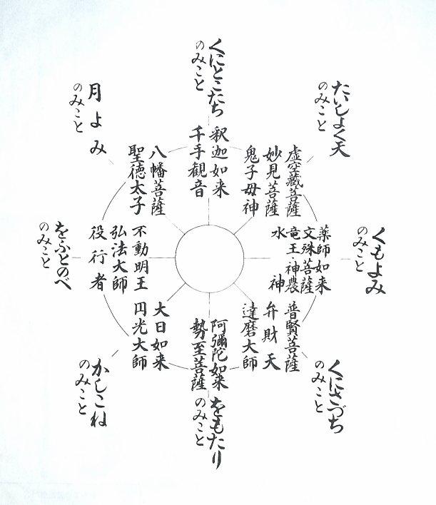f:id:kosetu-tenkei:20210324085719j:plain